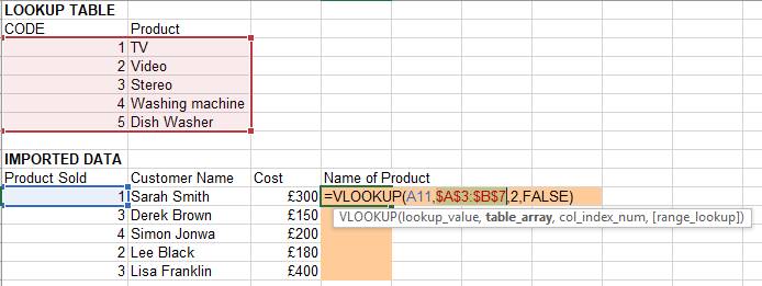 Image of how the VLOOKUP Function works in Excel
